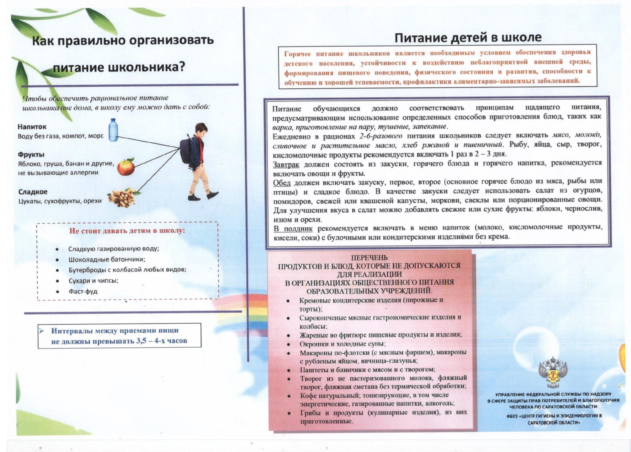 ПАМЯТКА по вопросам общественного контроля качества питания в общеобразовательных организациях (для родительских комитетов и общественных организаций)